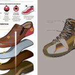 Como elegir el calzado adecuado ? para tus pies